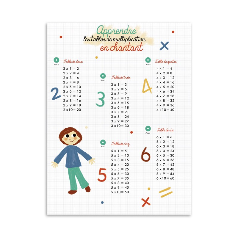 Apprendre les tables de multiplication en chantant for Apprendre table multiplication en jouant